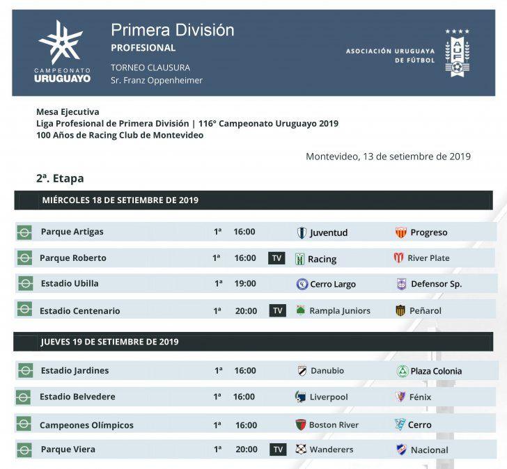 Sigue hoy la segunda fecha del Torneo Clausura; Wanderes recibe a Nacional a la hora 20