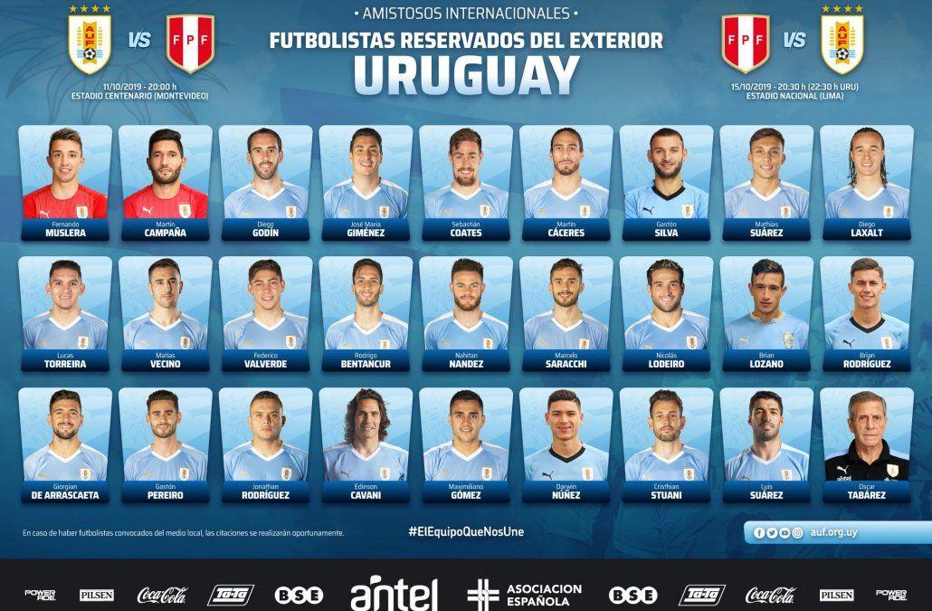 Suárez, Cavani y Godín vuelven a la lista de reservados de Tabárez para jugar con Perú