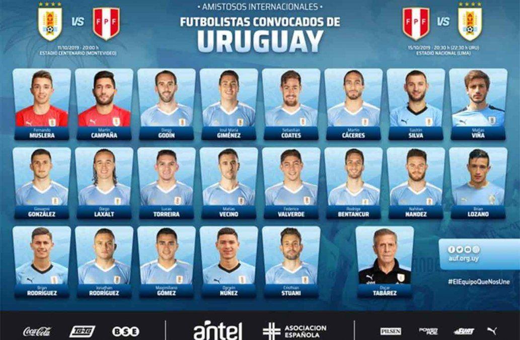 Estos son los 21 convocados por el Maestro Tabárez para disputar los amistosos con Perú