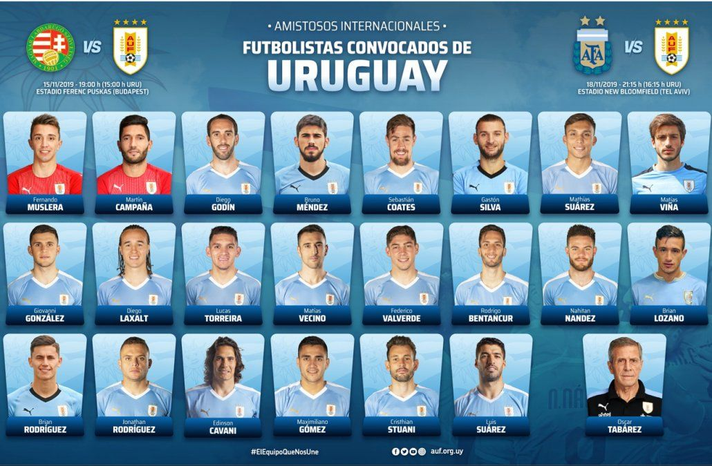 Tabárez confirmó la lista con Matías Viña y Giovanni González, que se pierden el clásico