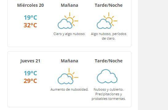 Sigue el sol y la temperatura en aumento: llegará en la tarde a los 32 grados