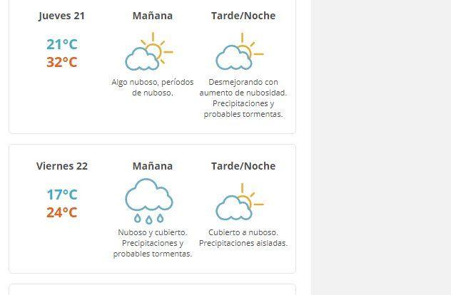 Desmejora en próximas horas: sensaciones térmicas se mantienen primaverales