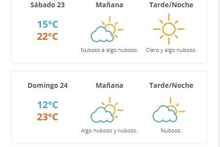 Fin de semana comienza con precipitaciones  y leve baja de temperatura