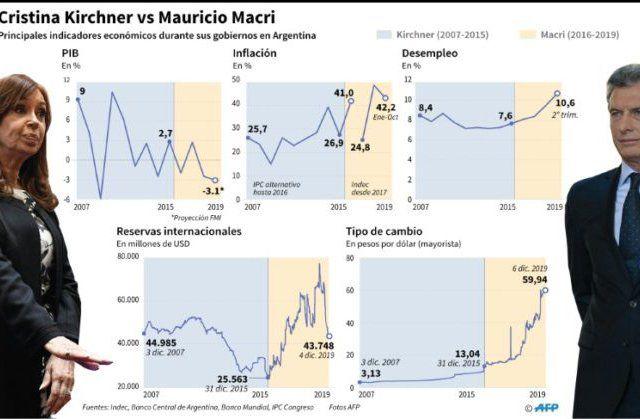 Alberto Fernández al asumir la presidencia: se han aplicado malas políticas económicas