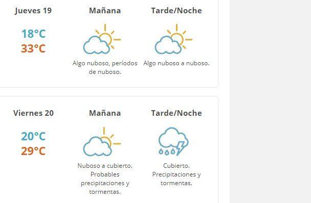 Sigue el calor: desde mañana podría haber lluvias y tormentas a partir de la tarde