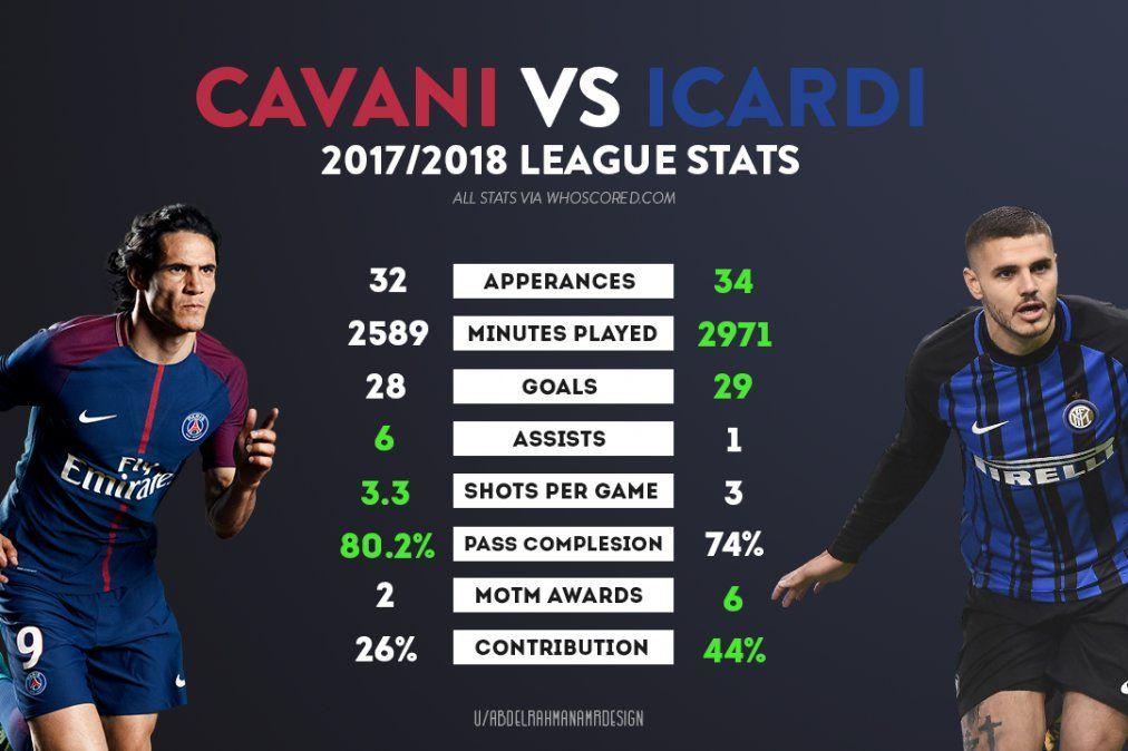 Cavani a un paso del Atlético de Madrid: la duda es ahora o en seis meses