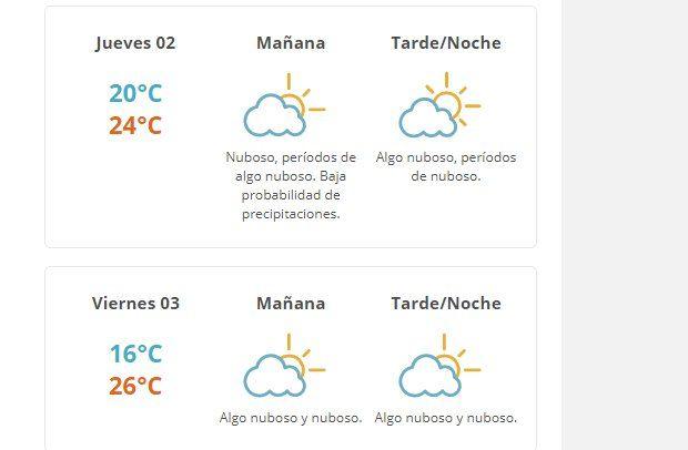 Se instala el buen tiempo por 72 horas; temperatura máxima para hoy 24 grados