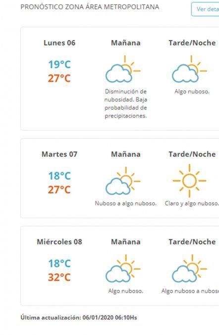 ¿Cómo estará el tiempo en las próximas 72 horas?