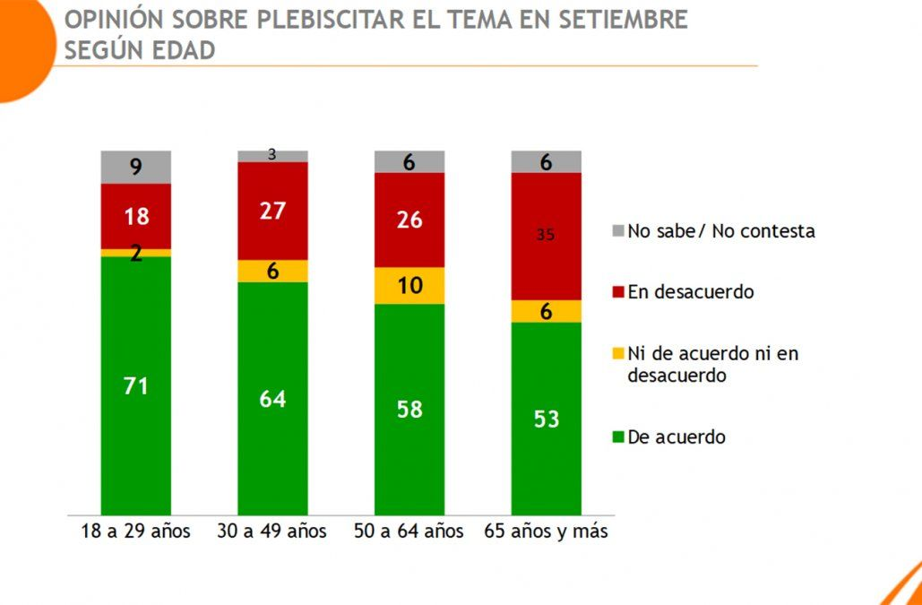 7 de cada 10 uruguayos está de acuerdo con la realización de allanamientos nocturnos