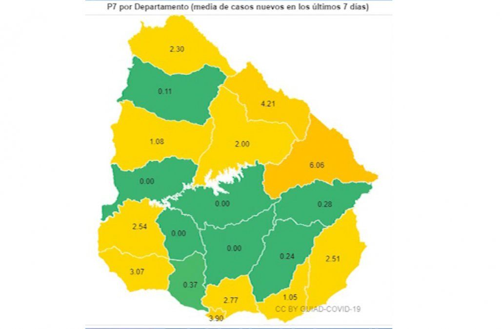Cerro Largo, Rivera y Montevideo, los departamentos con mayor riesgo de contagio