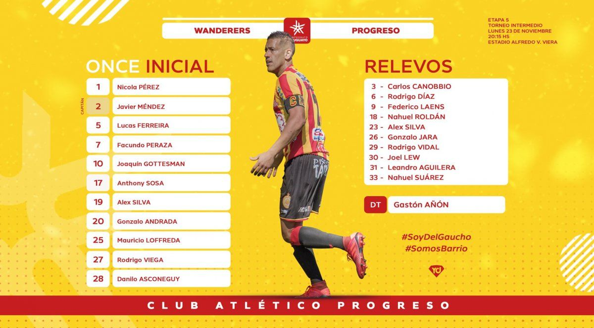 Wanderers goleó 3 a 0 a Progreso y es líder del Grupo A del Intermedio