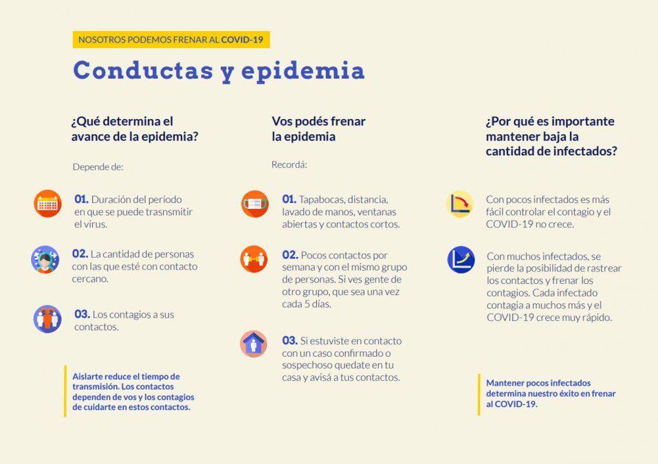 Los consejos de los científicos para contener el avance del coronavirus en Uruguay