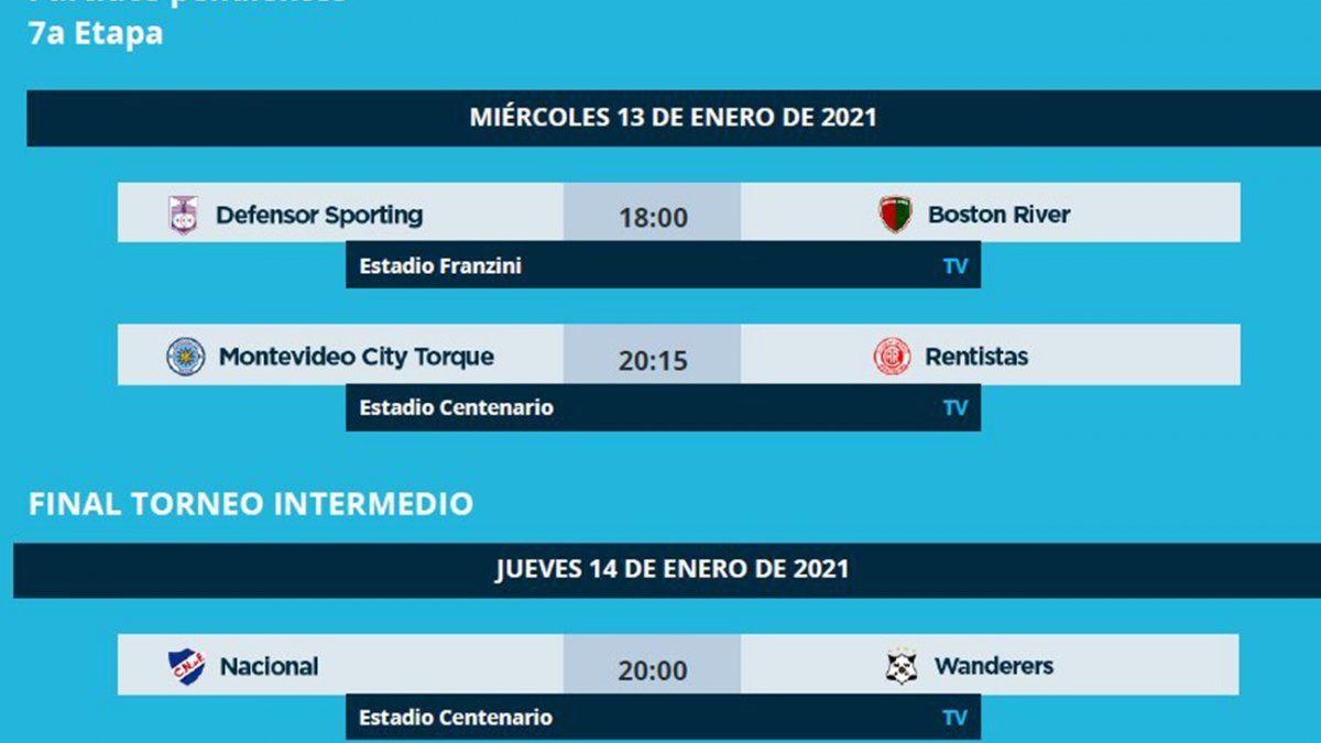 Nacional y Wanderers disputarán el miércoles la final del Intermedio