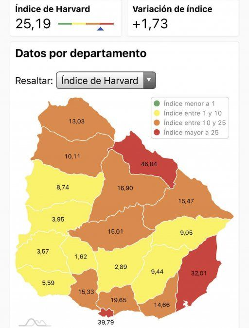 Uruguay en zona roja ante la multiplicación de los casos de Coronavirus