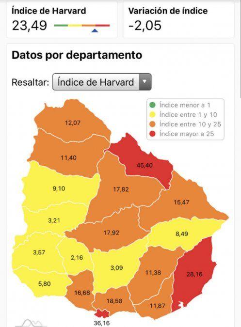 Uruguay entró en zona naranja según el índice de Harvard