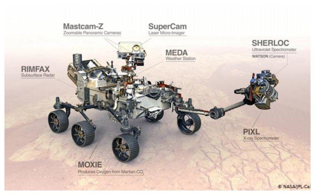 En busca de vida marciana, rover Perseverance de la NASA desembarca este jueves en el planeta rojo