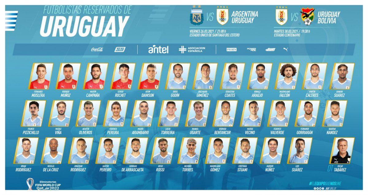 Ante lesiones y casos de Covid, Selección uruguaya reserva 35 jugadores