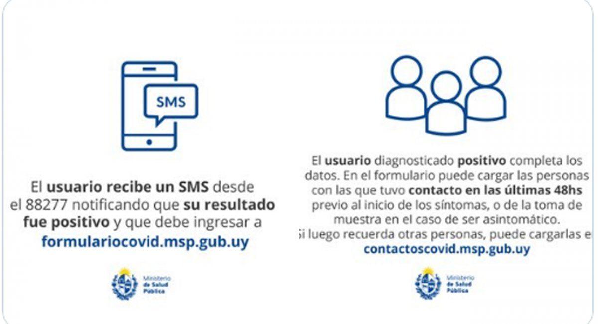 Así funciona el rastreo tecnológico del MSP para ubicar contactos de un caso positivo