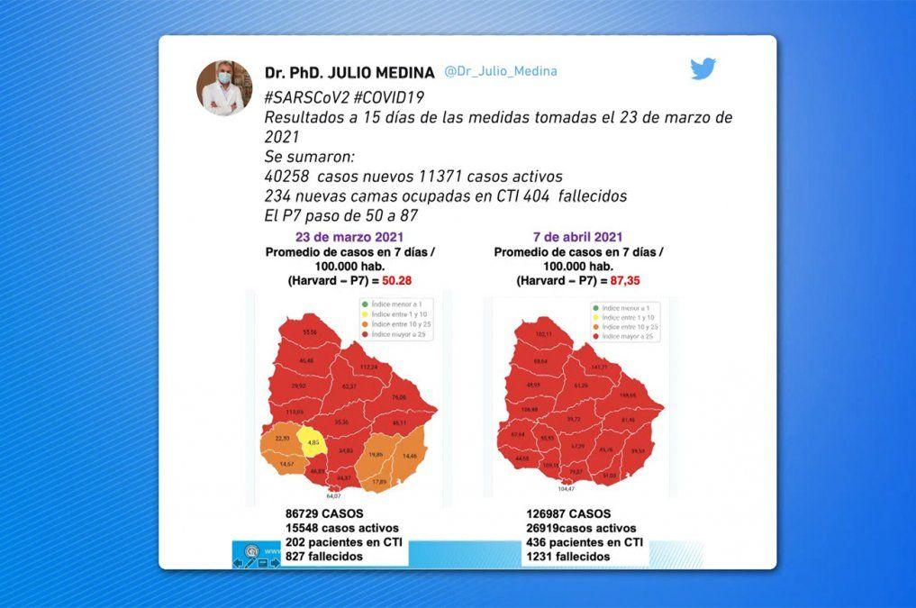 404 fallecidos con Covid, 40.258 casos y 234 nuevas camas ocupadas en CTI en 15 días
