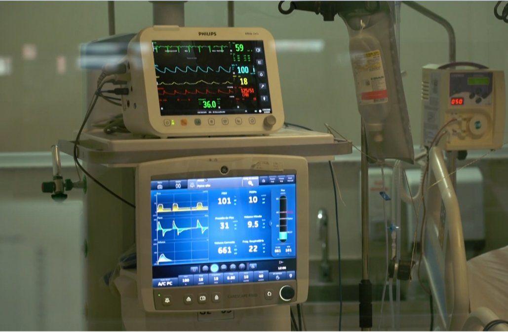 Hay 523 pacientes con Covid en CTI y la ocupación general baja a 73%