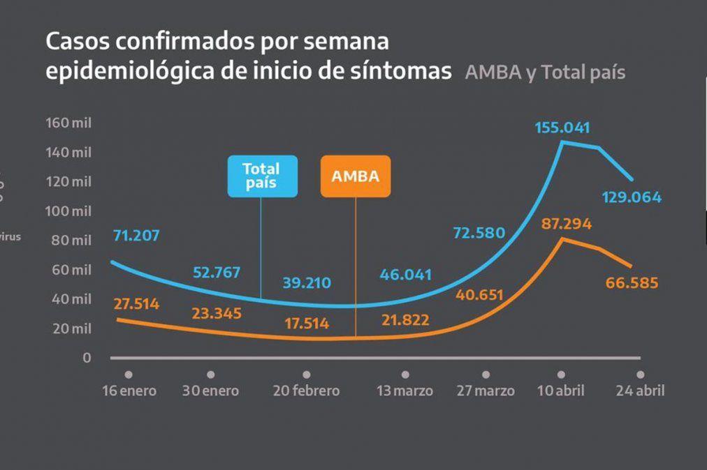 Infografía el diario Tiempo Argentino
