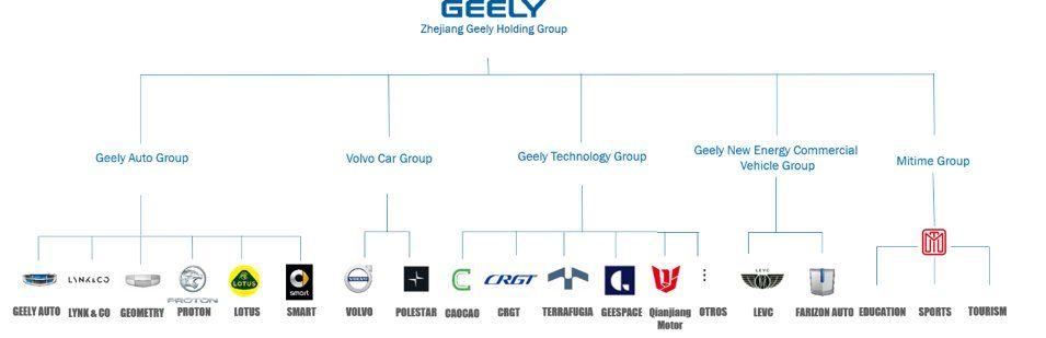 Geely Uruguay lanza la nueva SUV Geely GX3