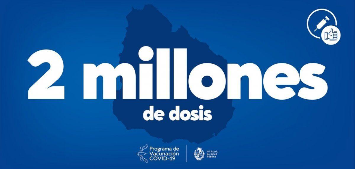 Uruguay llegó este sábado a 2 millones de dosis de vacuna contra Coronavirus