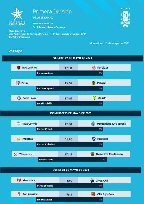 Comenzó el Tornero Clausura sin Peñarol ni Nacional: Fénix, Liverpool, Sud América y Cerrito arrancaron en punta
