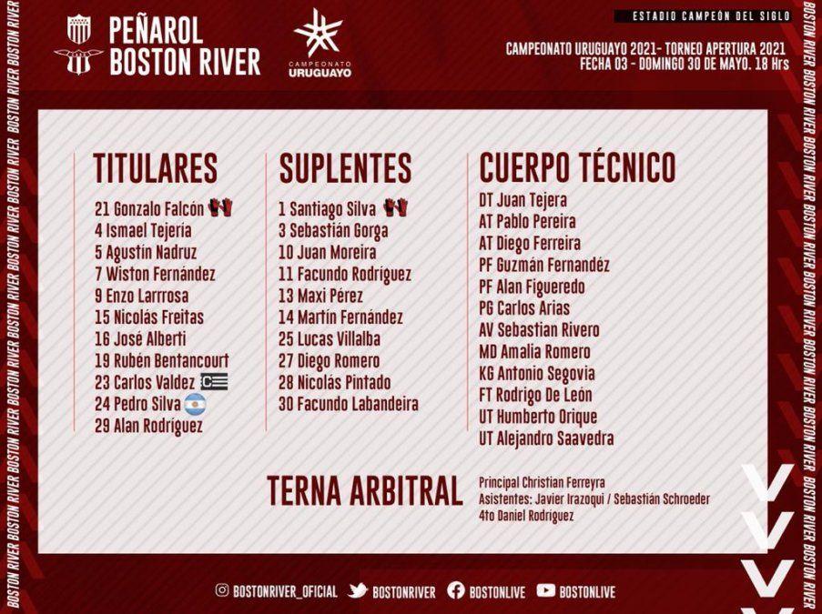 Peñarol gustó, dudó un poco y después goleó a Boston River 5-2