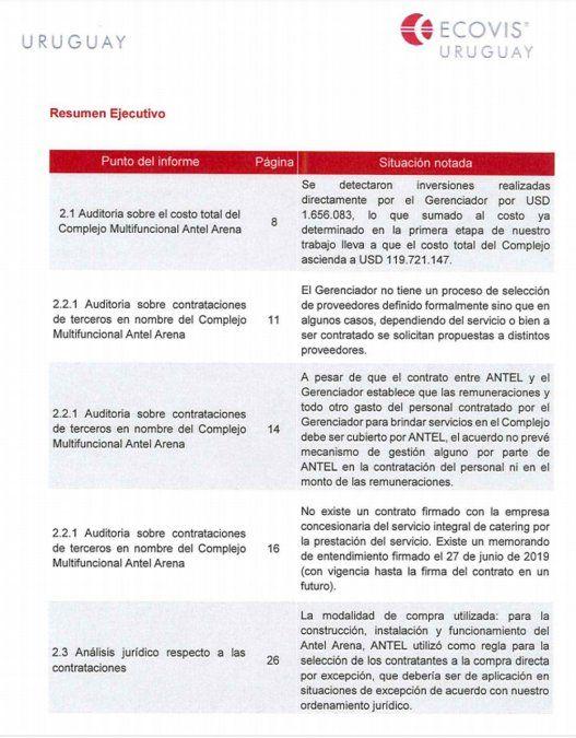 Directorio de Antel presentará denuncia penal por la construcción del Antel Arena