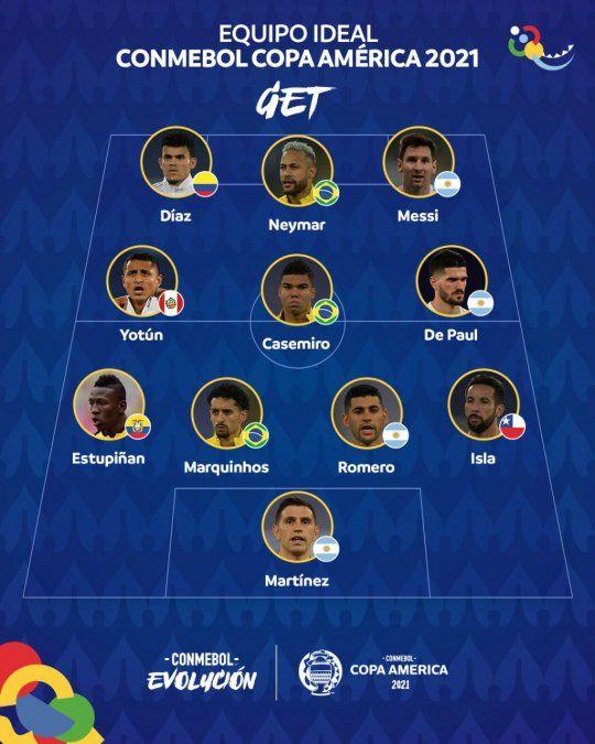 Spoiler: no hay uruguayos en el equipo ideal de Copa América