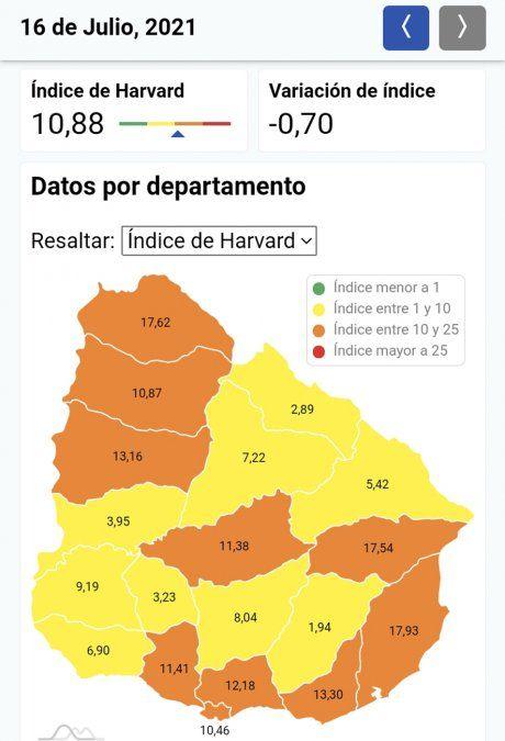 Uruguay a punto de volver al nivel amarillo por riesgo de contagio de Covid-19