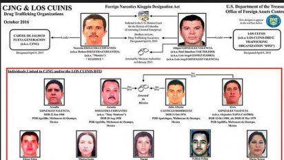 Tribunal de Apelaciones confirmó extradición del mexicano