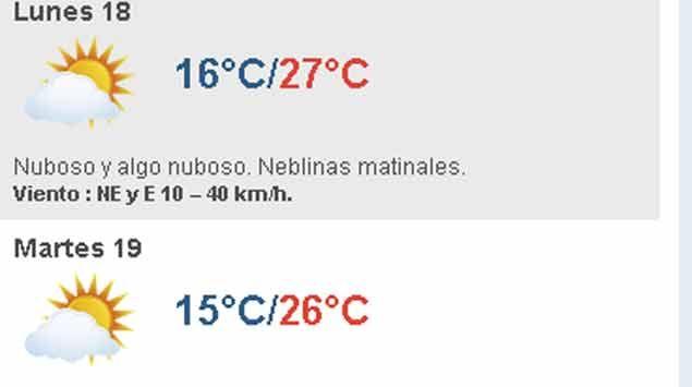 Semana con buen tiempo y temperaturas muy altas para la época