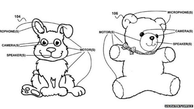 Google patentó juguetes que escuchan, miran y responden
