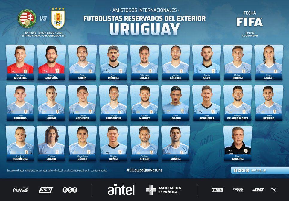 Tabárez dio a conocer la lista de reservados del exterior para próxima fecha FIFA