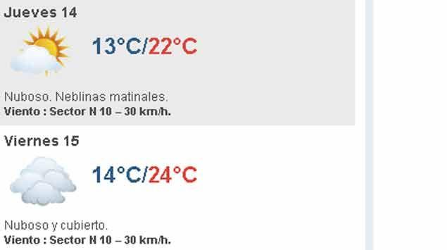 Jueves nuboso, con períodos de cubierto; temperatura máxima de 22º