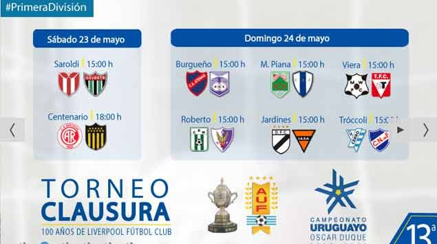 Clausura en máxima tensión: Peñarol, River y Danubio juegan partidos claves