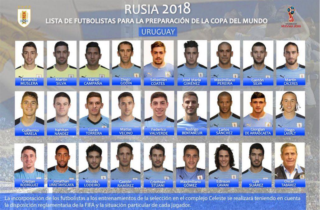 Estos son los 26 convocados por Tabárez para el Mundial de Rusia