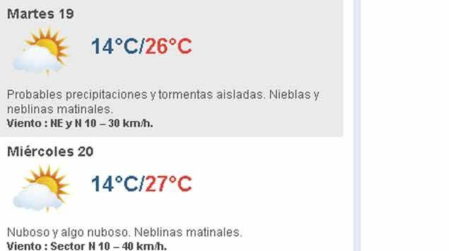 Sigue el calor en pleno otoño: 26 grados para esta tarde