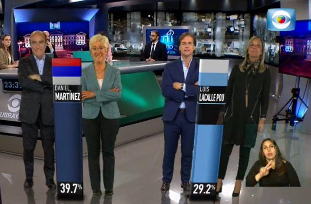 La oposición se alineó detrás de Lacalle Pou y Martínez enfrenta importante caída del FA