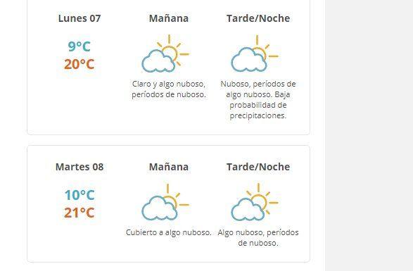 Semana se inicia con tiempo soleado; desmejorará el miércoles a la noche
