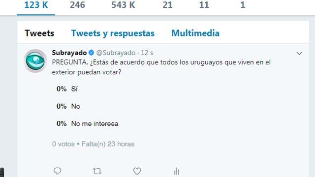 PREGUNTA DEL DIA: el voto para todos los uruguayos que viven en el exterior