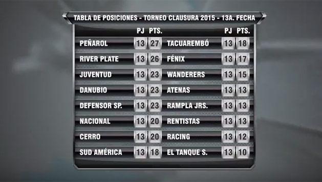 El show de goles de la fecha 13 del Clausura