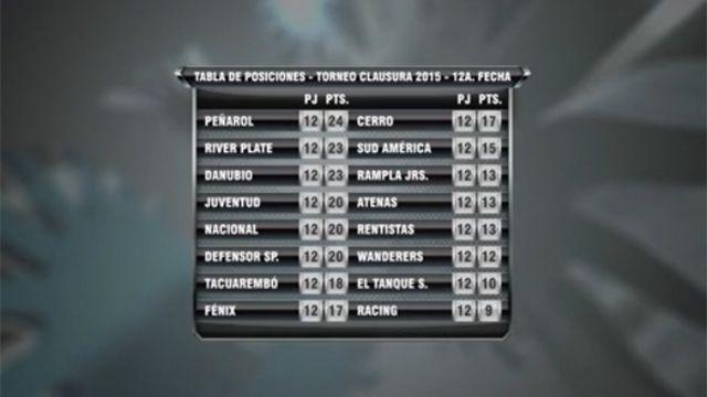El show de goles de la Fecha 12 del Clausura