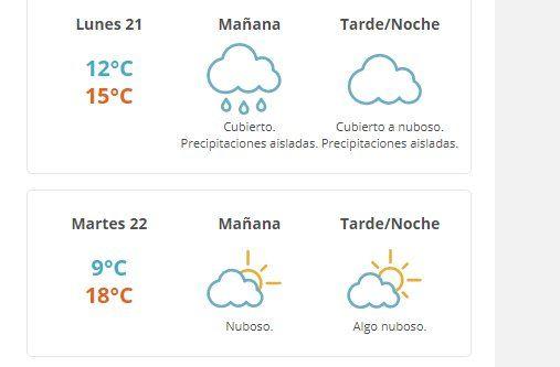 Lunes lluvioso y frío; mañana mejoran un poco las condiciones