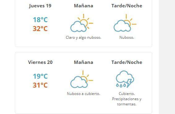 Sigue la temperatura en aumento: máxima esperada para hoy será de 31 grados