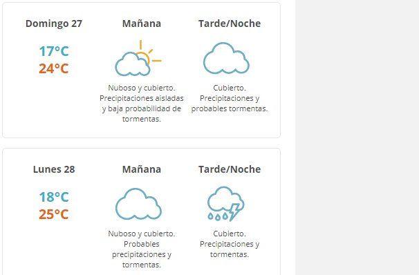 Jornada de elecciones: comienza soleado, pero en la tarde lloverá en Montevideo