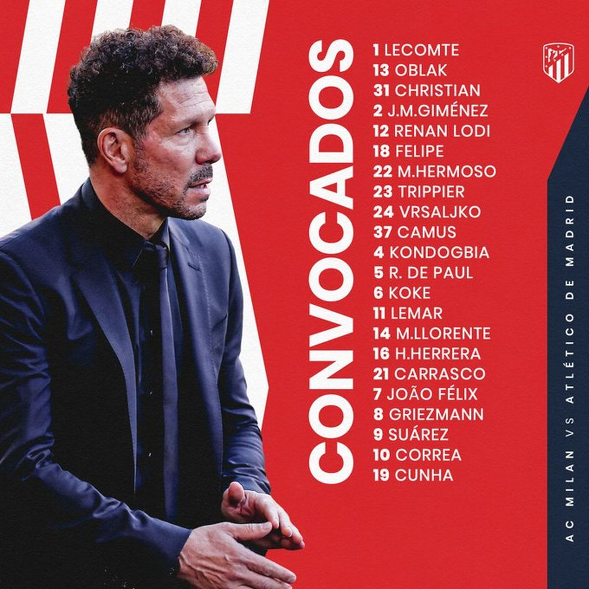 Milan AC enfrenta al Atlético Madrid sin Ibrahimovic