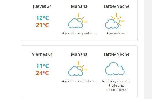 Alerta para la zona centro y norte del país: Montevideo espera mejora temporaria mañana